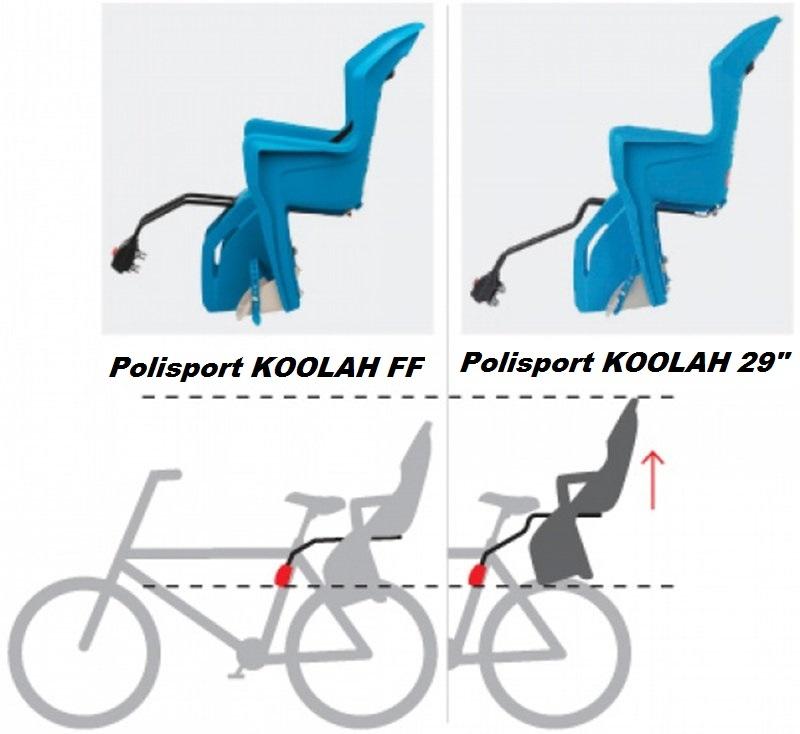 """Дитяче крісло Polisport KOOLAH 29"""" - 1"""
